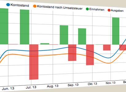 adZahlplan-Report-Perp
